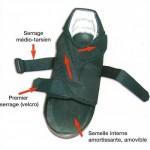 Chaussure de décharge de l'avant-pied Sober - Fermeture