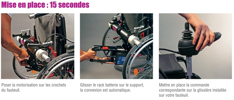 Minotor installation sur fauteuil roulant